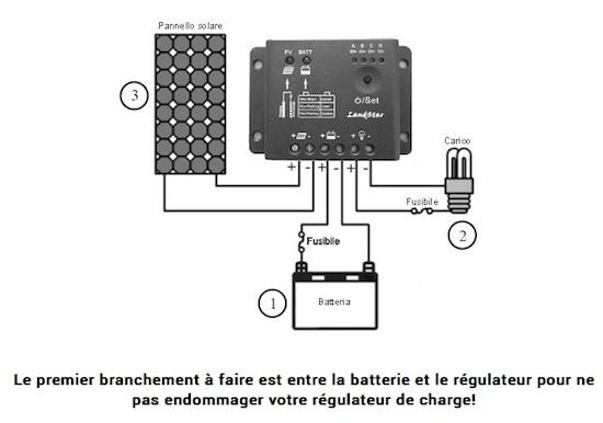 regulateur-solaire