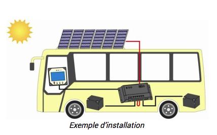 equipez votre camping car ou tout autre v hicule de loisirs de panneaux solaires sources d. Black Bedroom Furniture Sets. Home Design Ideas